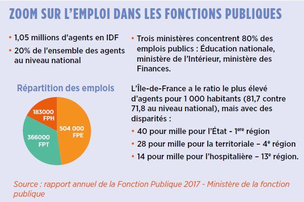 Cfdt Elections Fonctions Publiques Une Priorite