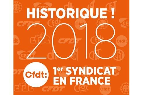 Cfdt Ile De France